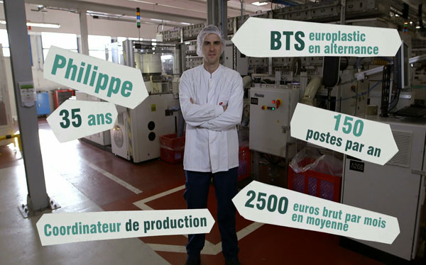 Coordinateur de production